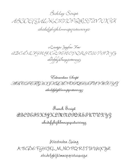Wedding invitation font choices script fonts stopboris